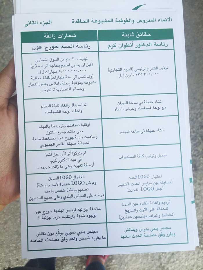 البرنامج الانتخابي-14